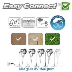 Projecteur Bassin MM - INOX 304 - IP68/2m - MR20 - LED 4W - Warm